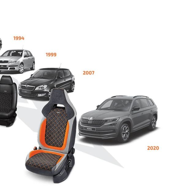 We have been setting trends for 29 years Every year the market has brought us new inspirations, experiences and opportunities. We have tested a lot and changed with the times in the Automotive Industry, one of our first OEM covers was for the Skoda Favorit and we are still manufacturing for OEMS today using the latest technology.  #individualautodesign #carseatcovers #autositzbezüge #üléshuzat
